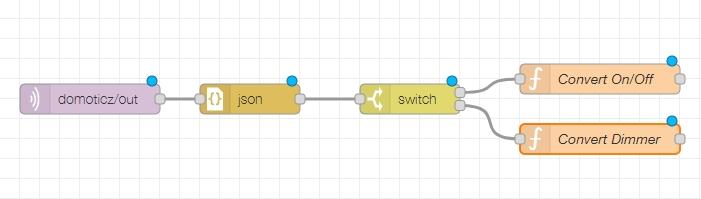 nodered function nodes